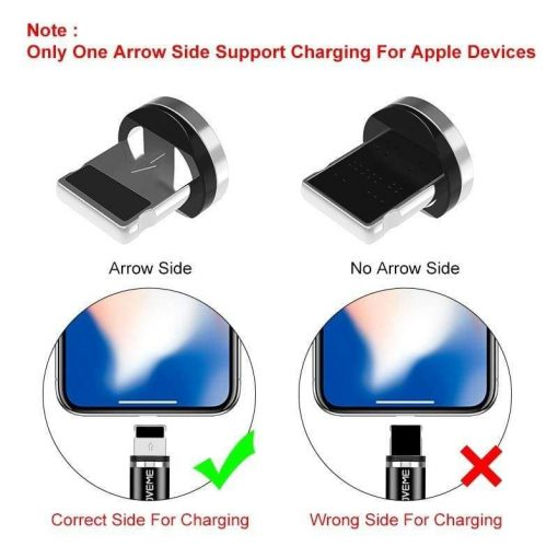 Fast Magnetic Charger