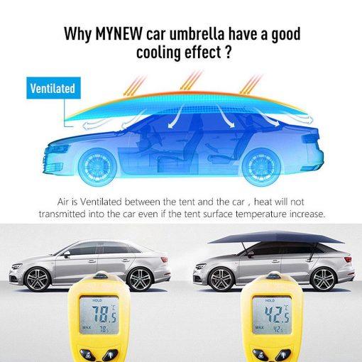 Remote Control Car Roof Umbrella Cover